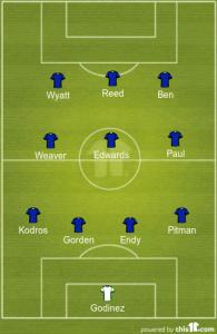 DePaul lineup