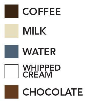 coffeeingredients