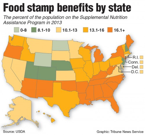 Food Stamps By State