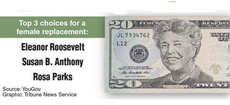 Currency exchange: Replacing Andrew Jackson