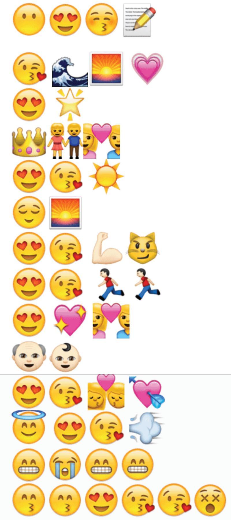 Modern love: Emoji versions of the greatest love poems - The DePaulia