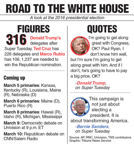 Weekly felection feature including quotes, numbers and events from the 2016 campaign trail. Tribune News Service 2016