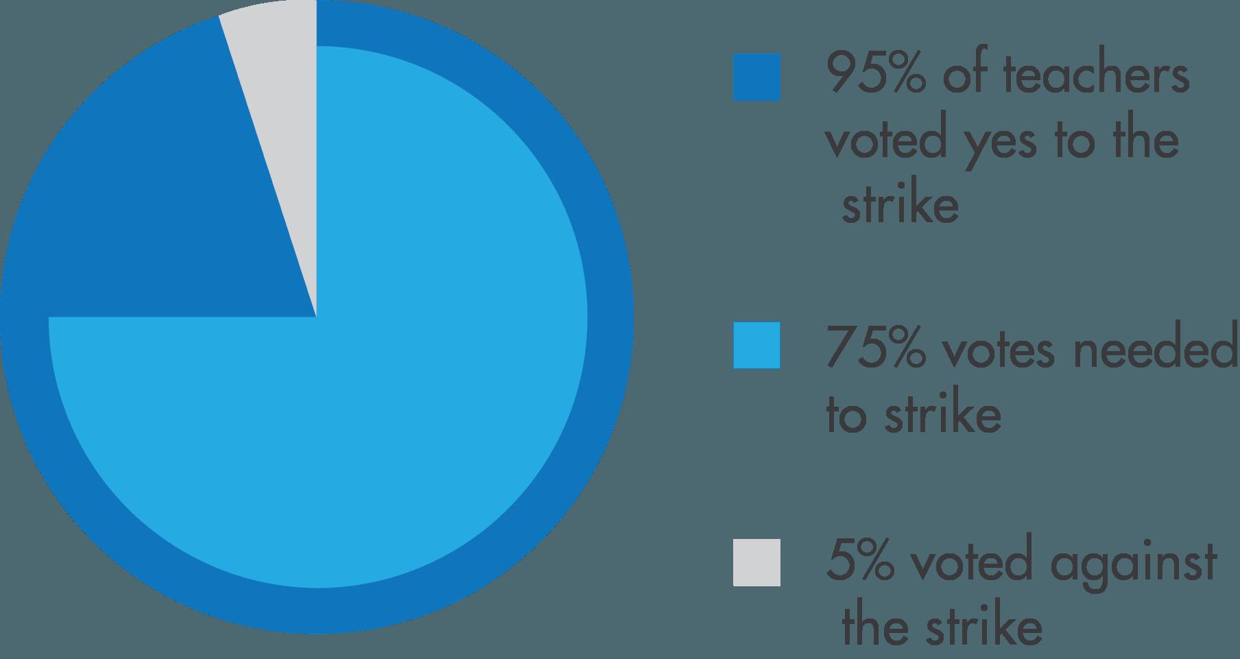 Chicago teachers, school officials look to avert strike