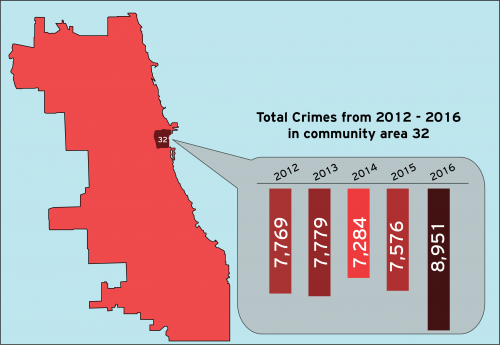 crime-inforgraphic