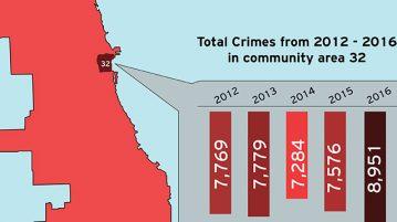 crimefeat