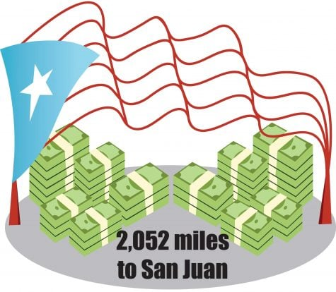 2,052 miles to San Juan, Chicago's historical proximity to Puerto Rico requires us to start paying attention