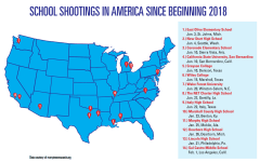 14 school shootings in 2018