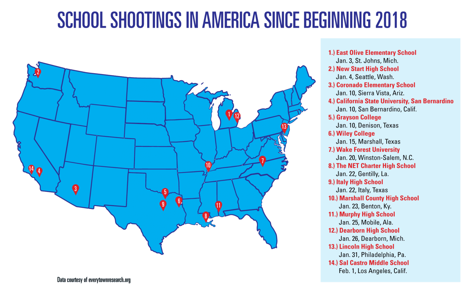 the issue of shootings in american schools Mass shootings in america are a serious problem of dying in mass shootings if they're at school or the american mass shooting.