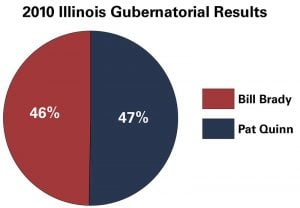Source: Illinois State Board of Elections | Graphic by Courtney Jacquin