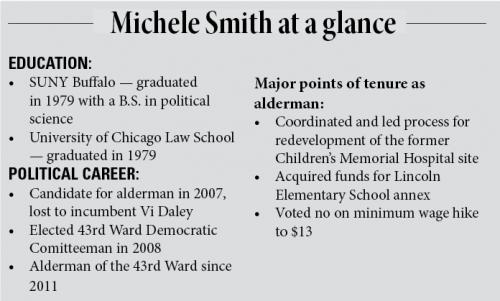 michele smith profile