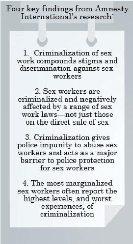 Amnesty International Key Findings