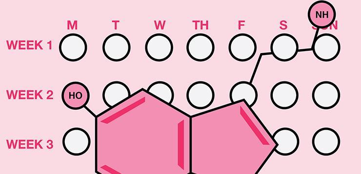 Study links birth control pill to depression