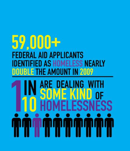 homelessness-infographic2