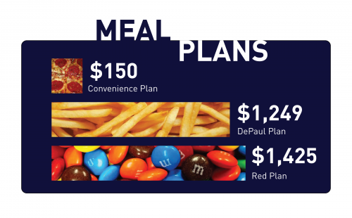 meal-plan-infographic-01-1