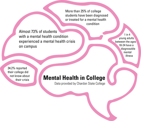 Mental health in college: More than just a resolution