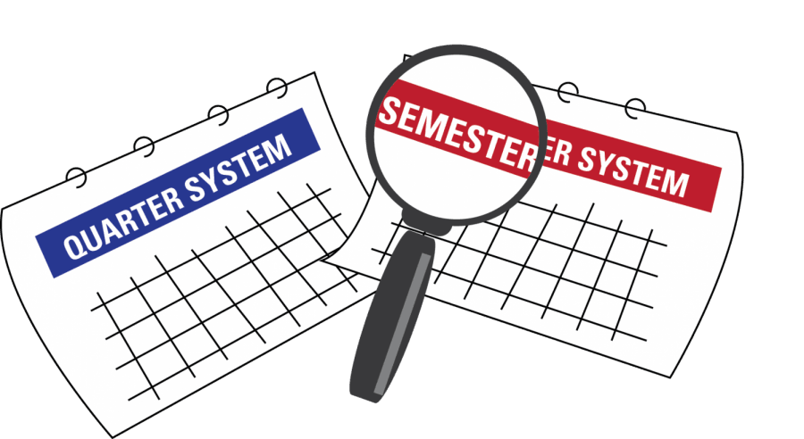 Task force to explore potential switch from quarter system to semesters