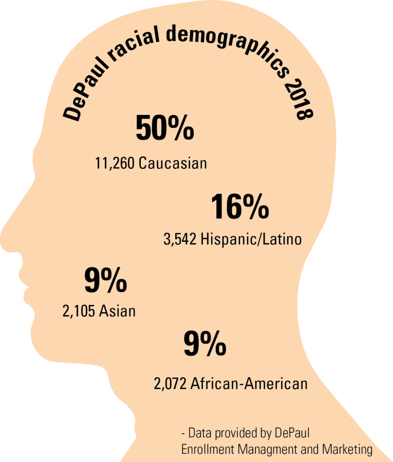 Nonprofit  tackles racial issues on campus and beyond
