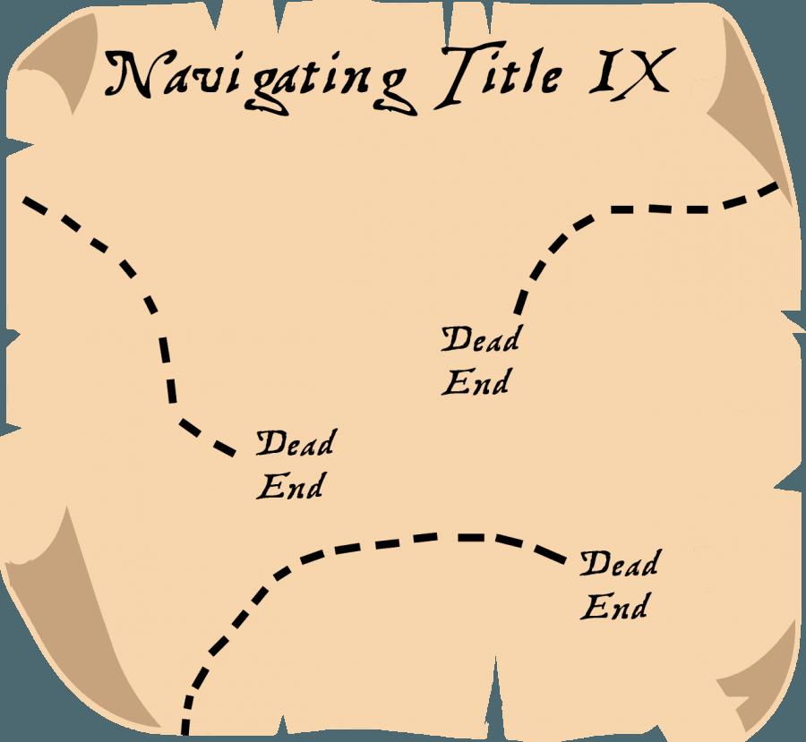 IXtreasuremap