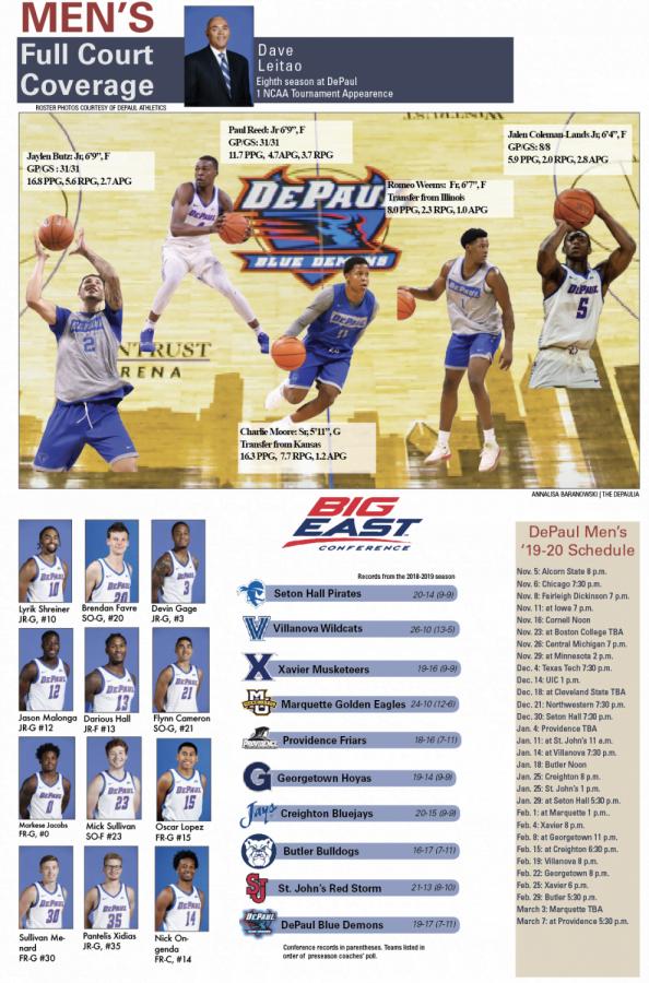 Men's Basketball Full Court Coverage
