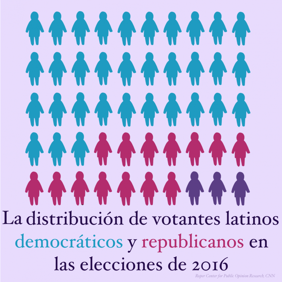 Latino Voting In-Text Graphic 1/2